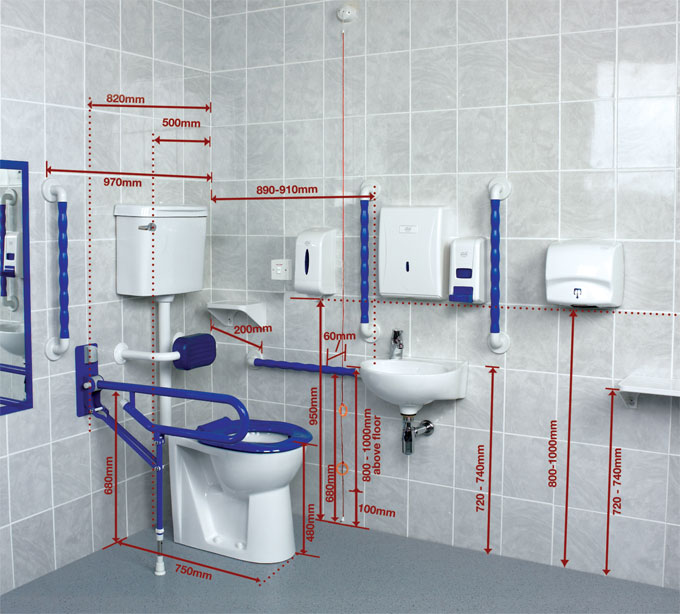 Doc-M requirements and measurements for fixtures in a disabled access toilet